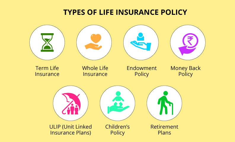 7 Must-Have Coverages in Your Health Insurance